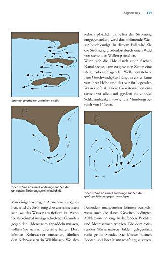 Der Kajak: Das Lehrbuch für den Kanusport - 14