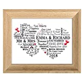 Personalised Wedding Print Word Art Gift for Bride Review and Comparison