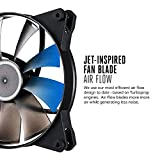 Cooler Master MasterFan Pro 140 AF Ventilateurs de boîtier 'Jusqu'à 1600 RPM, Silent, Quiet and Performance Modes, 140mm' MFY-F4NN-08NMK-R1