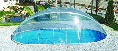 Pool Überdachungen Test 2019 • Top5 im Vergleich | pool ...