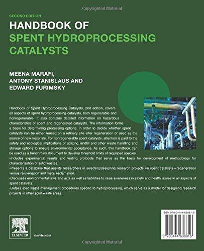 Handbook of Spent Hydroprocessing Catalysts