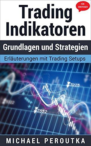 Trading Indikatoren - Grundlagen und Strategien