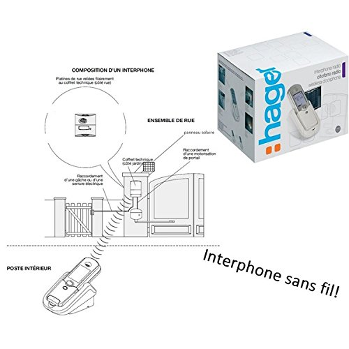 HAGER-Kit de interfono inalámbrico