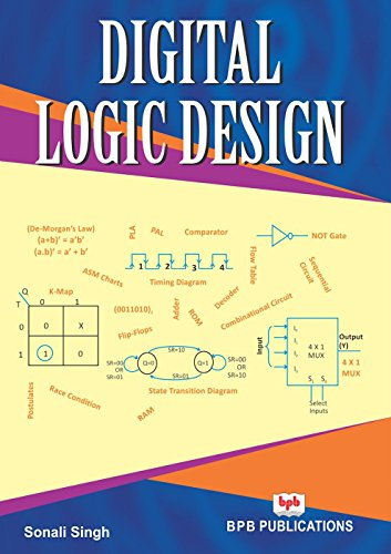 Digital Logic Design: Learn the Logic Circuits and Logic Design (English Edition)