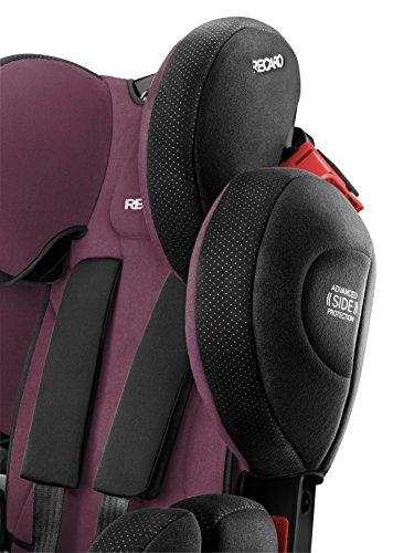 RECARO Young Sport Hero Car Seat ...