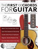 Guitars For Beginners Review and Comparison