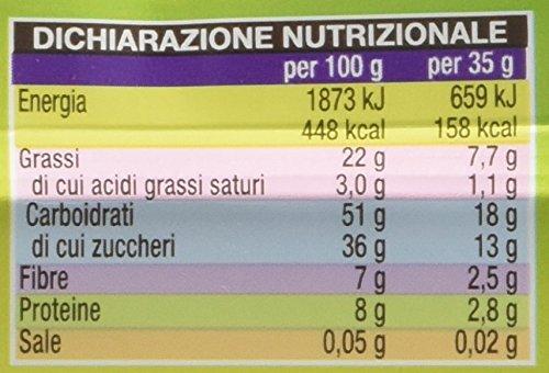 Noberasco BioBreak con Cranberry, Mirtilli Neri e Semi di Chia 35 g; 24 BARRETTE CON FRUTTA ESSICCATA, FRUTTA SECCA E… 2 spesavip