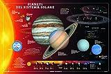 Pianeti del sistema solare. Geoposter