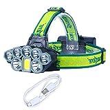ZZULYU LED Stirnlampe 2000 Lumen Batterie USB Aufladung Feuchtigkeitsfest Blendung Am Kopf montiert Kopflampe Für Im Freien Camping,PhotoColor,3.6 * 1.77 * 1.18in