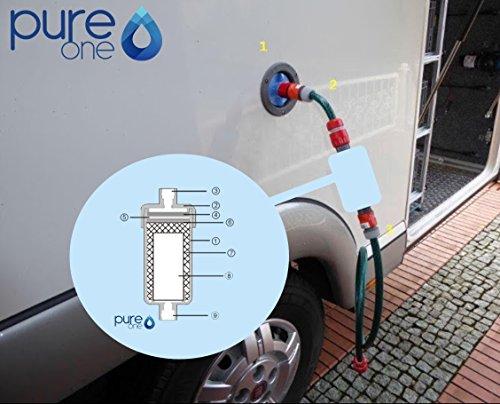 Pure One Filter ALL-IN-ONE Wasserfilteranlage Typ: WOMO | Der Wasserfilter gegen Keime und Bakterien im Wasser | Zur Wasseraufbereitung & zur Verbesserung des Wasserqualität im 5-Stufen-Filterprinzip