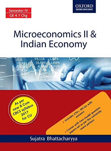 Microeconomics II & Indian Economy