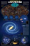 empireposter - Educational - Bildung - Understanding the Universe - Größe (cm), ca. 61x91,5 - Poster, NEU - Text auf English