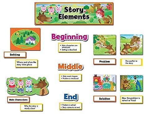 Creative Teaching Press Mini Bulletin Board Set, Story Elements Language Arts (3794)