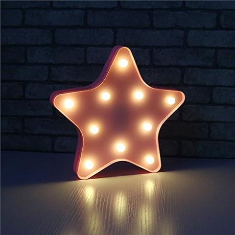 Liqy Einhorn Mond und die Sterne Leuchten für Kinder Nachtlichter Schlummerleuchten Außenwandleuchten Küche Haushalt Wohnen Möbel Wohnaccessoires Kinderzimmerdekoration