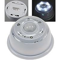 LED-pared con sensor de movimiento