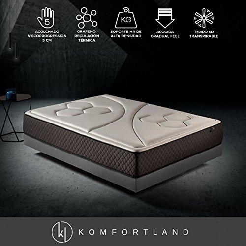 Komfortland Colchón viscoelástico Memory Vex Foam con 5 cm de ...