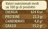 Farinato 100% Farina  di Mandorle Pelate, 1000 g