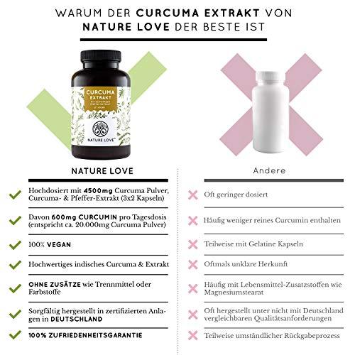 NATURE LOVE® Curcuma (Kurkuma) Extrakt Kapseln. 4500mg Kurkuma, Piperin und Curcumin 95% (entspricht ca. 20.000mg Kurkuma) pro Tagesdosis. Hochdosiert, vegan, hergestellt in