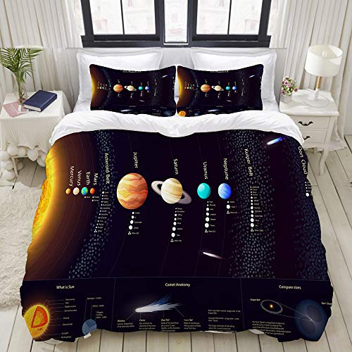 MOBEITI Bedding Bettwäsche-Set,Bunter Jupiter Saturn Planet Print,Mikrofaser Bettbezug und Kissenbezug - (200 x 200 cm)
