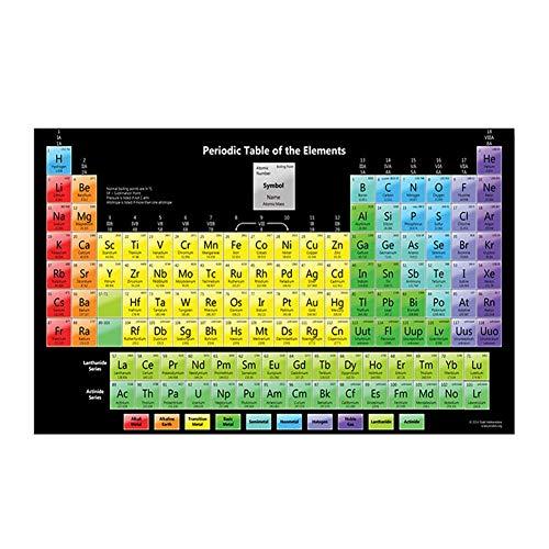 Poster Periodensystem der Elemente, Chemische Elemente, Diagramm für Kinder, Klassenzimmer, Home-Office, 15,74 x 23,62 cm, Periodensystem 4 Stil D -