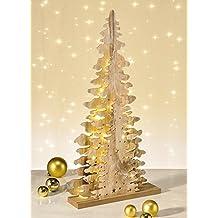 suchergebnis auf f r weihnachtsdeko fensterbank. Black Bedroom Furniture Sets. Home Design Ideas
