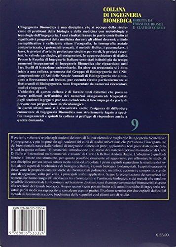 Zoom IMG-1 biomateriali dalla scienza dei materiali