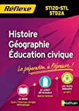 Image de Histoire-Géographie STI2D/STL/STD2A
