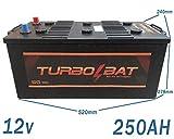 Batteria al piombo-acido, 250Ah, 12V, 58Kg, monoblocco, ciclo profondo, fotovoltaica