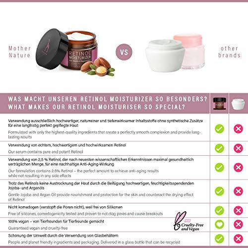 Retinol Crème – Mother Nature® | Anti-Aging | Feuchtigkeitsspender Gegen Trockene Haut & Altersanzeichen | Hautstraffung & Hautregeneration Für Pralle, Jugendliche Haut | Inklusive Hyaluronsäure - 6