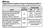 Nikon AF-S NIKKOR f/1.8G Lens - 50 mm Bild 6