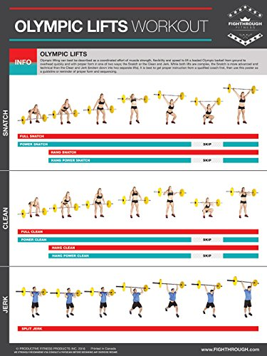 Olympic ascensori-Poster laminato sollevamento poster/chart per-Strength & cardio training-Core-petto-gambe spalle-posteriore-massa muscolare, tonifica e stringere-45.72cm x
