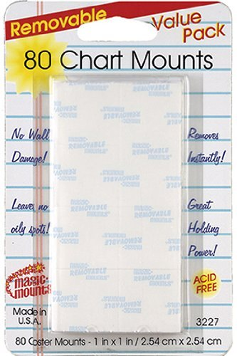 80 Chart Mounts--Removable, 1 by Poster Revolution