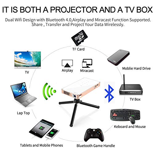 AMERTEER DLP Video Projector  Portable Mini Multimedia Projector Support 1080P Ideal for Home Theatre Entertainment Games Parties  White
