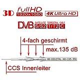 130dB 50m Koaxial SAT Kabel HQ-135 PRO 4-fach geschirmt für DVB-S / S2 DVB-C und DVB-T BK Anlagen + 10 vergoldete F-Stecker SET Gratis dazu - 6