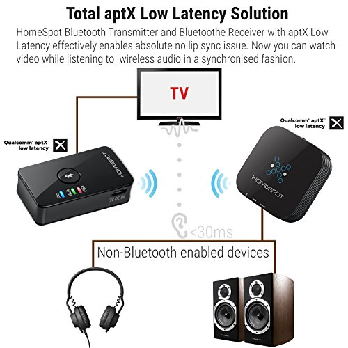HomeSpot Bluetooth Transmitter Dual Stream Wireless Portable Bluetooth Audio Transmitter for TV with RCA Cable  supports aptX Low Latency