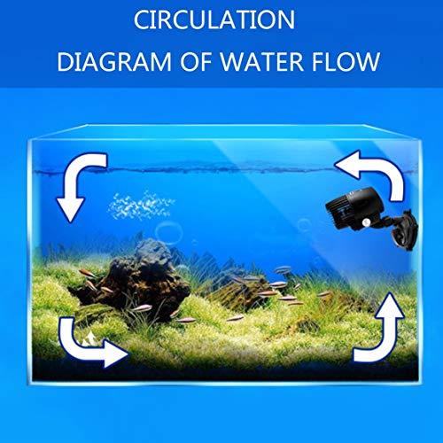 Garciadia Single Power Head-Wellen-Hersteller Wasserpumpe Flusswellen Werkzeugbau mit starken Saugfuß Super-Motor Aquarium Umwälzpumpe (Farbe: schwarz) -