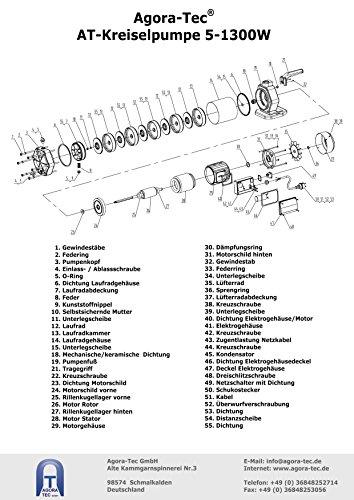 Agora-Tec® AT-Hauswasserwerk-5-1300-3DW - 6