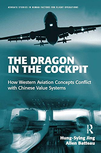 Horizontale Luft (The Dragon in the Cockpit: How Western Aviation Concepts Conflict with Chinese Value Systems (Ashgate Studies in Human Factors for Flight Operations) (English Edition))