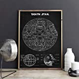 Poster,Star Blueprint,Wall Art Canvas Posters,Prints Schematic Diagram Art Painting Picture,for Living Room Home Decor C 16X20Inch(40X50Cm)