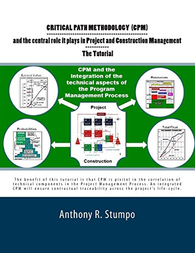 critical-path-methodology-cpm-and-the-central-role-it-plays-in-project-and-construction-management-t