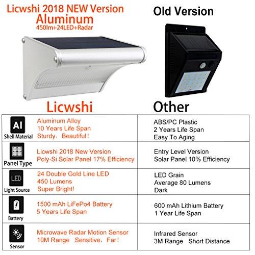 Licwshi 450 lúmenes La luz solar 24 LED de una aleación de aluminio impermeable al aire libre radar de sensores de movimiento aplicable en el porche el jardín el patio el garaje(2018 versión 2)