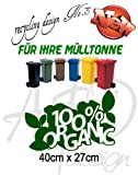 Recycling Design No.3 - ***Mülltonnenaufkleber/ Sticker/ Tattoo*** frei wählbare Wunschfolienfarbe!