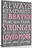 Inspirational Motivational Prints You are Braver Than You Think Canvas Wall Art Picture Print (12x8in)