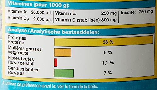 JBL NovoMalawi 30012 Alleinfutter für algenfressende Buntbarsche, Flocken 5,5 l - 2