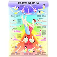 ruediger Anatomía po77elam Pilates Basic 10Pizarra, 50cm x 70cm, laminado