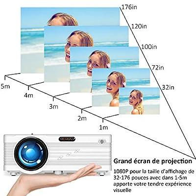 Merisny Mini Projecteur LED 2400 Lumens Vidéo Projecteur Portable LCD Retroprojecteur 40000 Heures 1080P HDMI USB VGA AV SD PC Phone Home Cinéma Jeux Vidéo - Blanc de Merisny