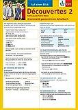 Découvertes Série jaune / Série bleue 2 - Auf einen Blick: Grammatik passend zum Schulbuch - Klappkarte (6 Seiten)