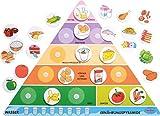 EDUPLAY 120499 Ernährungspyramide, Kunststoff, 61 x 45 cm (1 Stück)