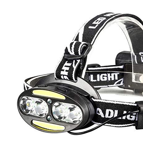 Torcia frontale ricaricabile led + t6 glare usb - super brillante, impermeabile, leggera e confortevole - faro perfetto per correre, camminare, campeggio, escursionismo