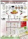 Low-Carb-Pasta: Abnehmen mit Nudeln aus Konjak (Shirataki), Linsen, Soja & Co. (2018) Rezepte mit Fisch und FleischSchlank mit Nudeln. Endlich wieder ... genießen mit wenig Kohlenhydraten!